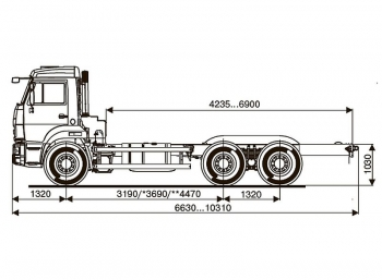 КАМАЗ 65115-3968-50